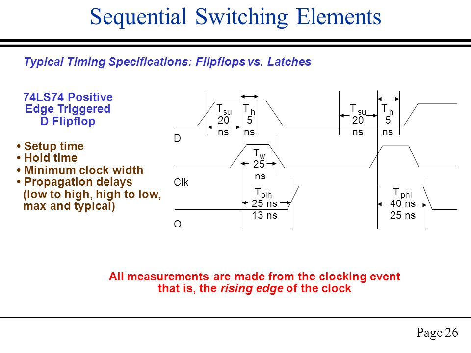 Page 26 Sequential Switching Elements Typical Timing Specifications: Flipflops vs.