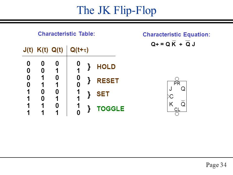 Page 34 The JK Flip-Flop J(t) K(t) Q(t) Q(t+  ) 0 0 0 0 0 0 1 1 0 1 0 0 0 1 1 0 1 0 0 1 1 0 1 1 1 1 0 1 1 1 1 0 } } } } HOLD RESET SET TOGGLE Characteristic Equation: Q+ = Q K + Q J Characteristic Table: Q Q J C PR CL K