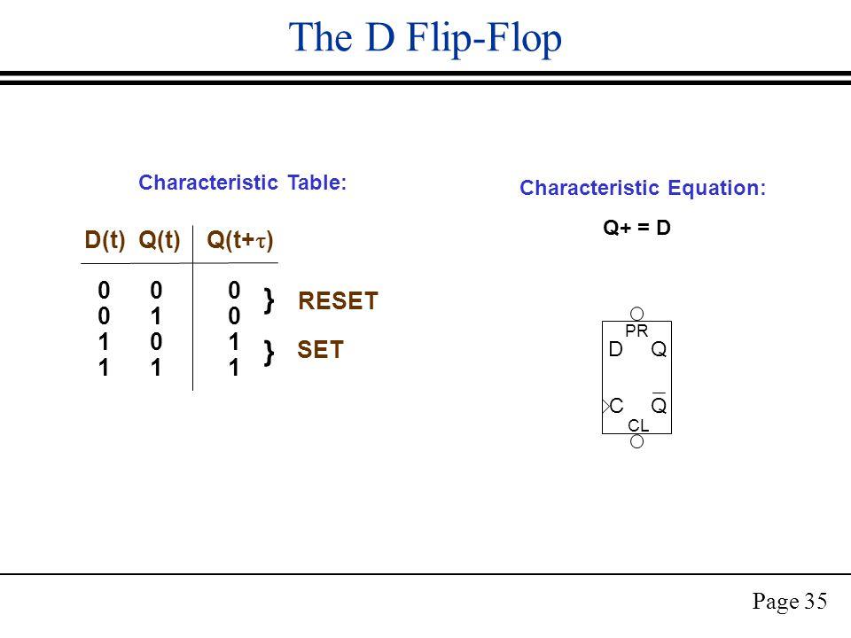 Page 35 The D Flip-Flop D(t) Q(t) Q(t+  ) 0 0 0 0 1 0 1 0 1 1 1 1 } } RESET SET Characteristic Equation: Q+ = D Characteristic Table: Q Q D C PR CL