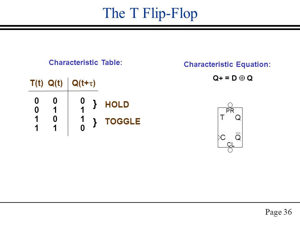 Page 36 The T Flip-Flop T(t) Q(t) Q(t+  ) 0 0 0 0 1 1 1 0 1 1 1 0 } } HOLD TOGGLE Characteristic Equation: Q+ = D  Q Characteristic Table: Q Q T C PR CL