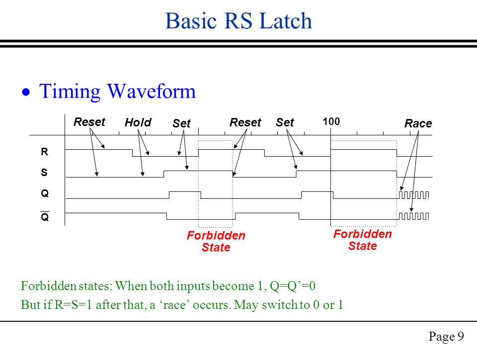 Page 9 Basic RS Latch  Timing Waveform Forbidden states: When both inputs become 1, Q=Q'=0 But if R=S=1 after that, a 'race' occurs.