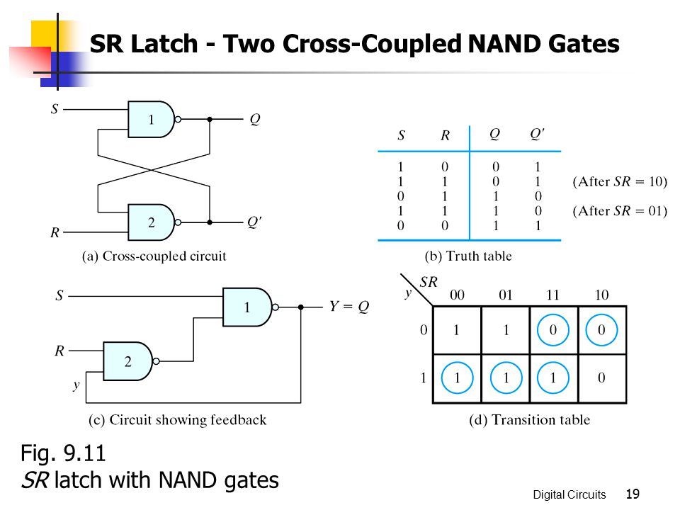 Digital Circuits 19 Fig. 9.11 SR latch with NAND gates SR Latch - Two Cross-Coupled NAND Gates
