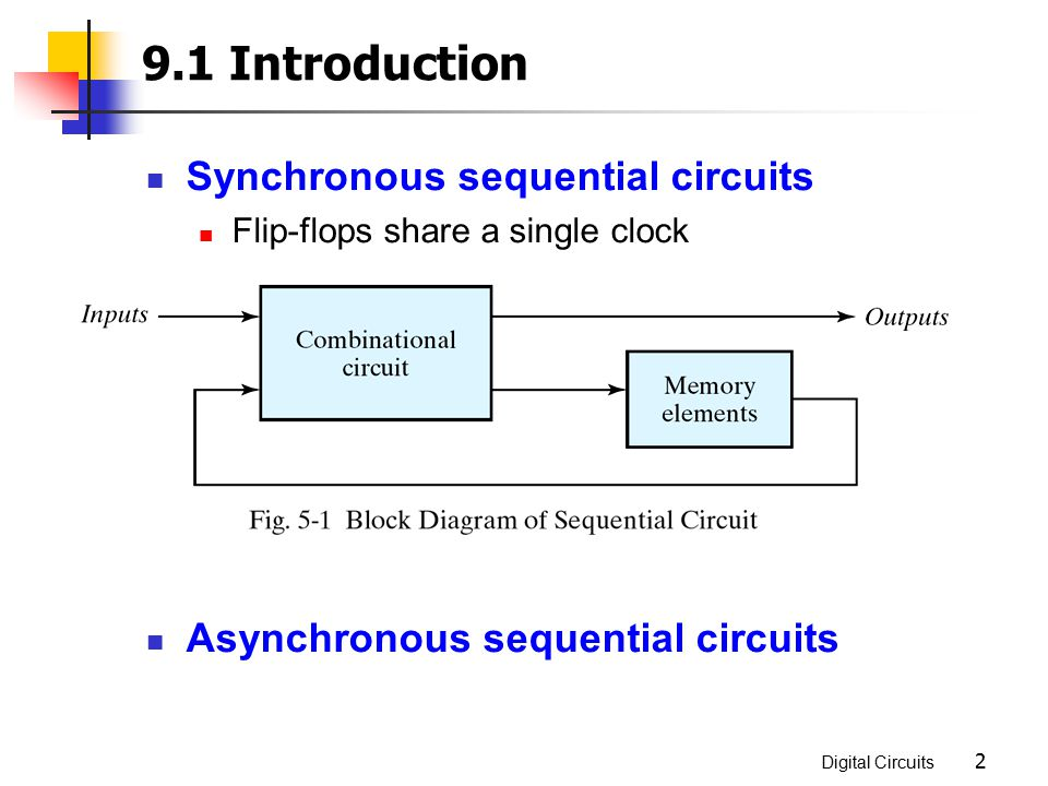 Digital Circuits 2 9.1 Introduction Synchronous sequential circuits Flip-flops share a single clock Asynchronous sequential circuits