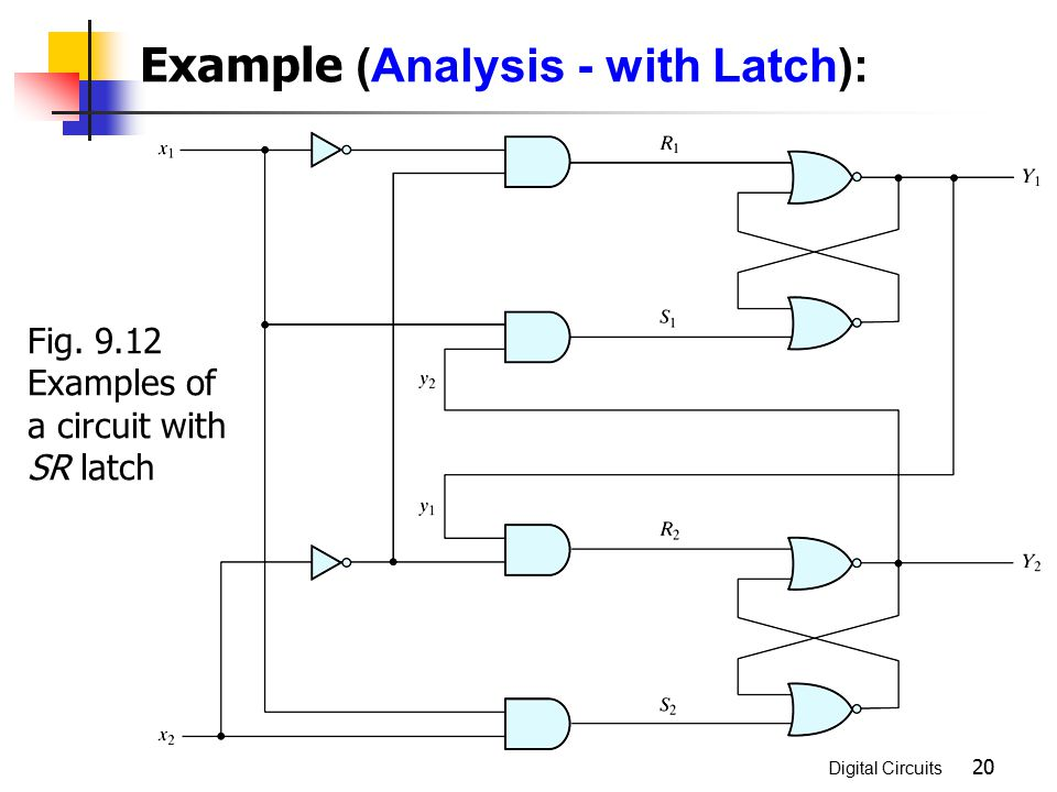 Digital Circuits 20 Example (Analysis - with Latch): Fig. 9.12 Examples of a circuit with SR latch