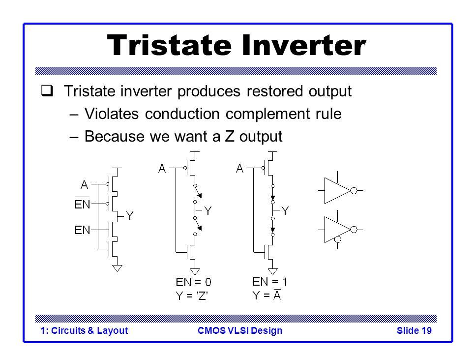 CMOS VLSI Design1: Circuits & LayoutSlide 19 Tristate Inverter  Tristate inverter produces restored output –Violates conduction complement rule –Beca
