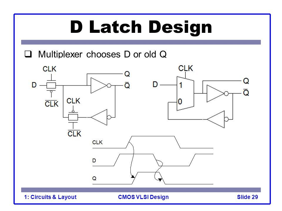 CMOS VLSI Design1: Circuits & LayoutSlide 29 D Latch Design  Multiplexer chooses D or old Q
