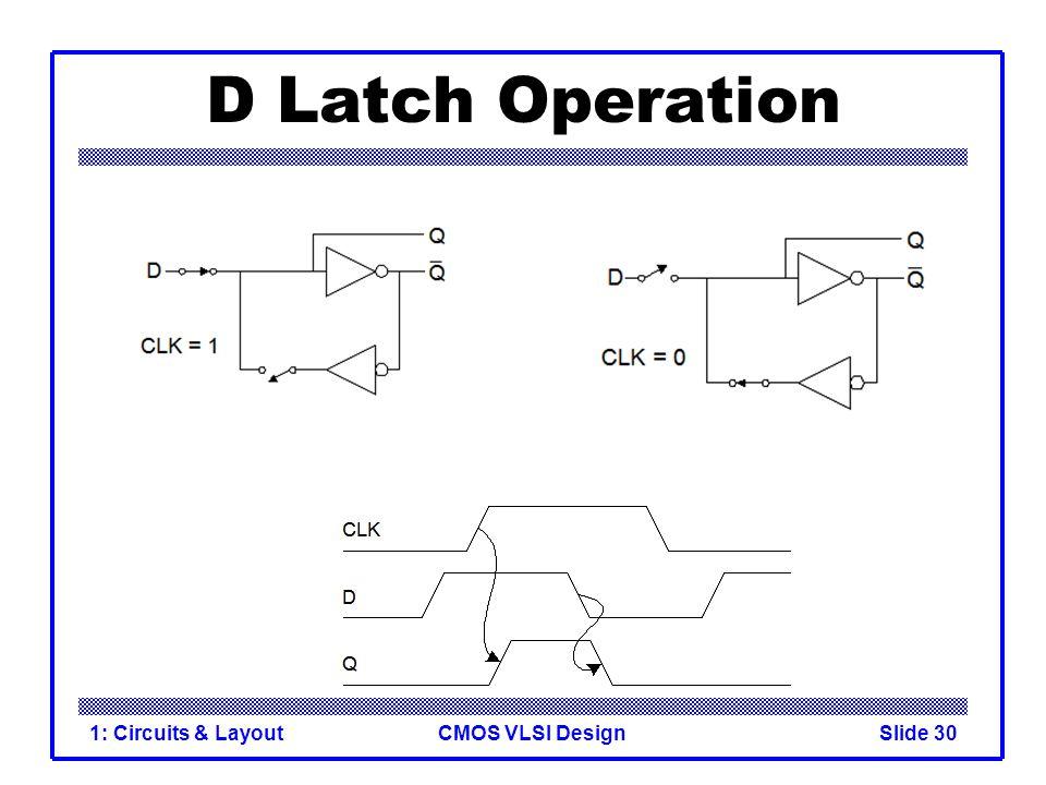 CMOS VLSI Design1: Circuits & LayoutSlide 30 D Latch Operation
