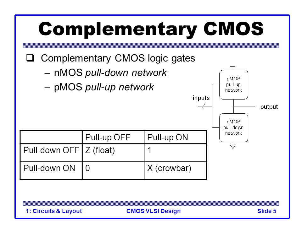 CMOS VLSI Design1: Circuits & LayoutSlide 6 Series and Parallel  nMOS: 1 = ON  pMOS: 0 = ON  Series: both must be ON  Parallel: either can be ON