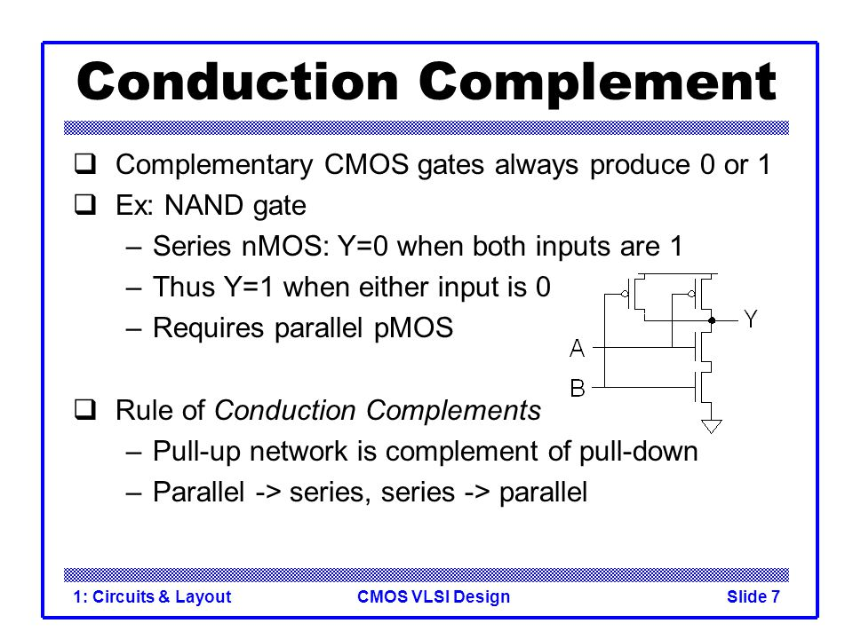CMOS VLSI Design1: Circuits & LayoutSlide 18 Tristate Inverter  Tristate inverter produces restored output –Violates conduction complement rule –Because we want a Z output