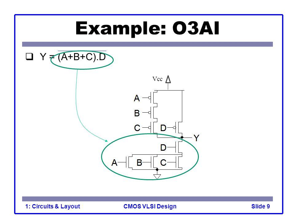 CMOS VLSI Design1: Circuits & LayoutSlide 20 Multiplexers  2:1 multiplexer chooses between two inputs SD1D0Y 0X0 0X1 10X 11X
