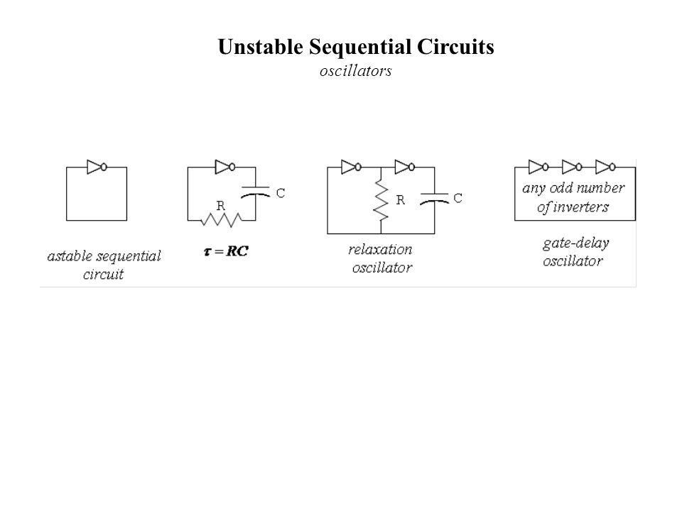 Unstable Sequential Circuits oscillators