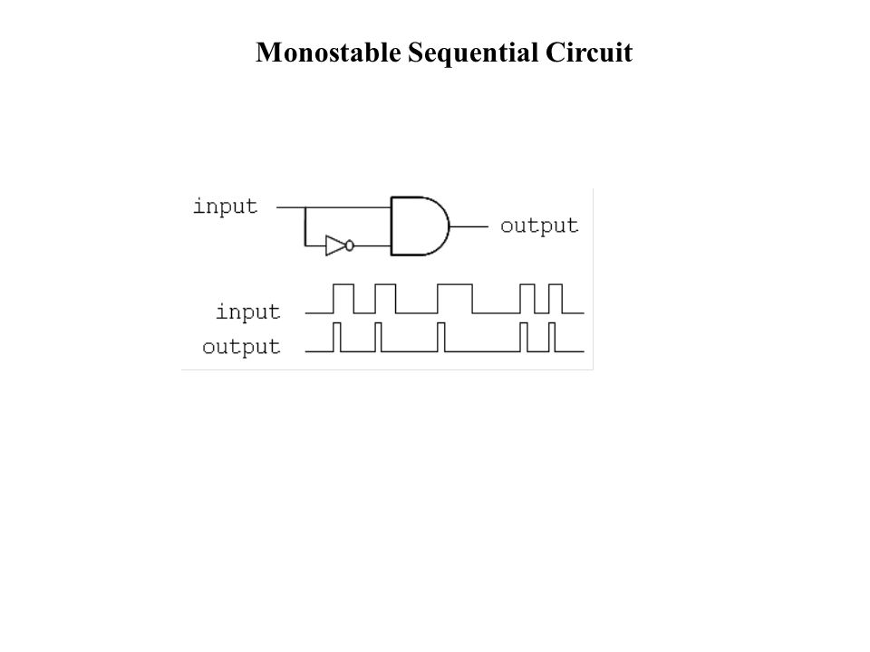 Monostable Sequential Circuit