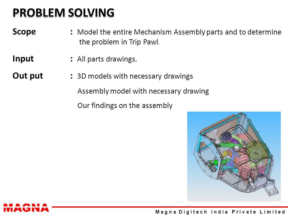 MAGNA M a g n a D i g i t e c h I n d i a P r i v a t e L i m i t e d PROBLEM SOLVING Scope : Model the entire Mechanism Assembly parts and to determine the problem in Trip Pawl.