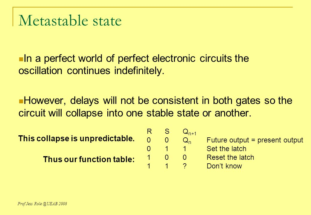 Prof Jess Role @UEAB 2008 Metastable state In a perfect world of perfect electronic circuits the oscillation continues indefinitely.
