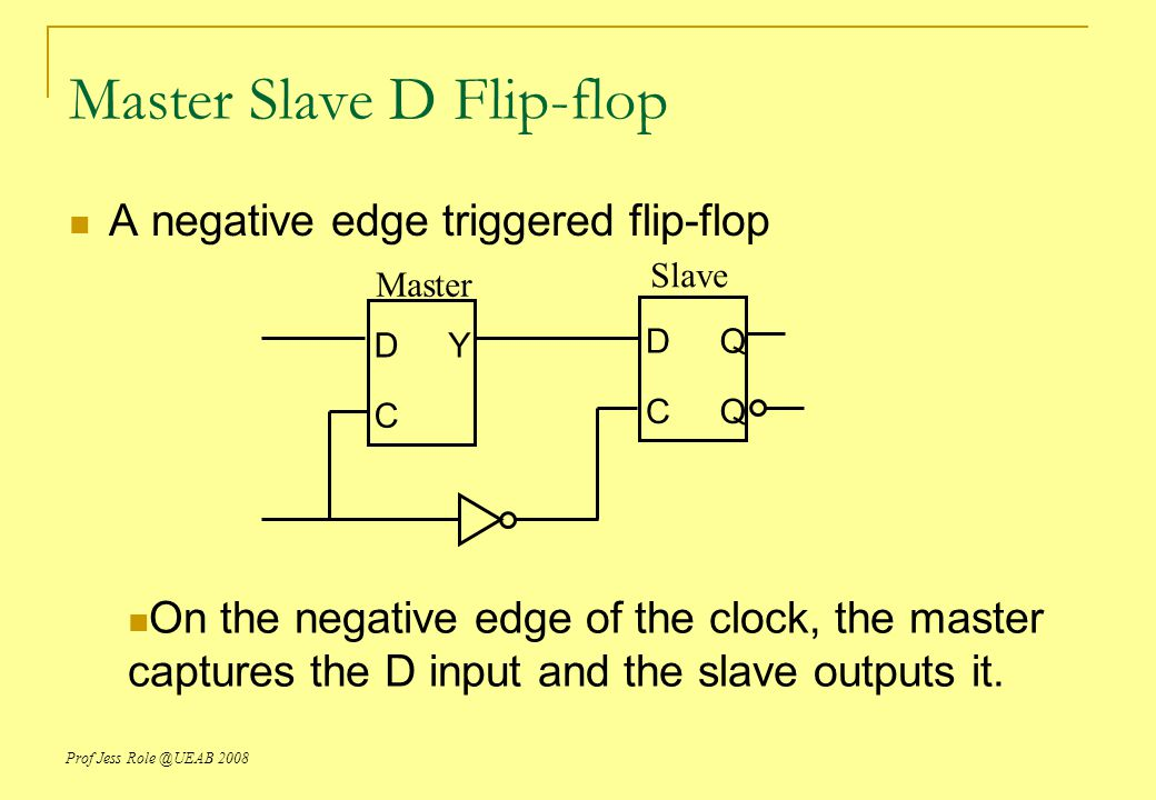 Prof Jess Role @UEAB 2008 Master Slave D Flip-flop A negative edge triggered flip-flop On the negative edge of the clock, the master captures the D input and the slave outputs it.