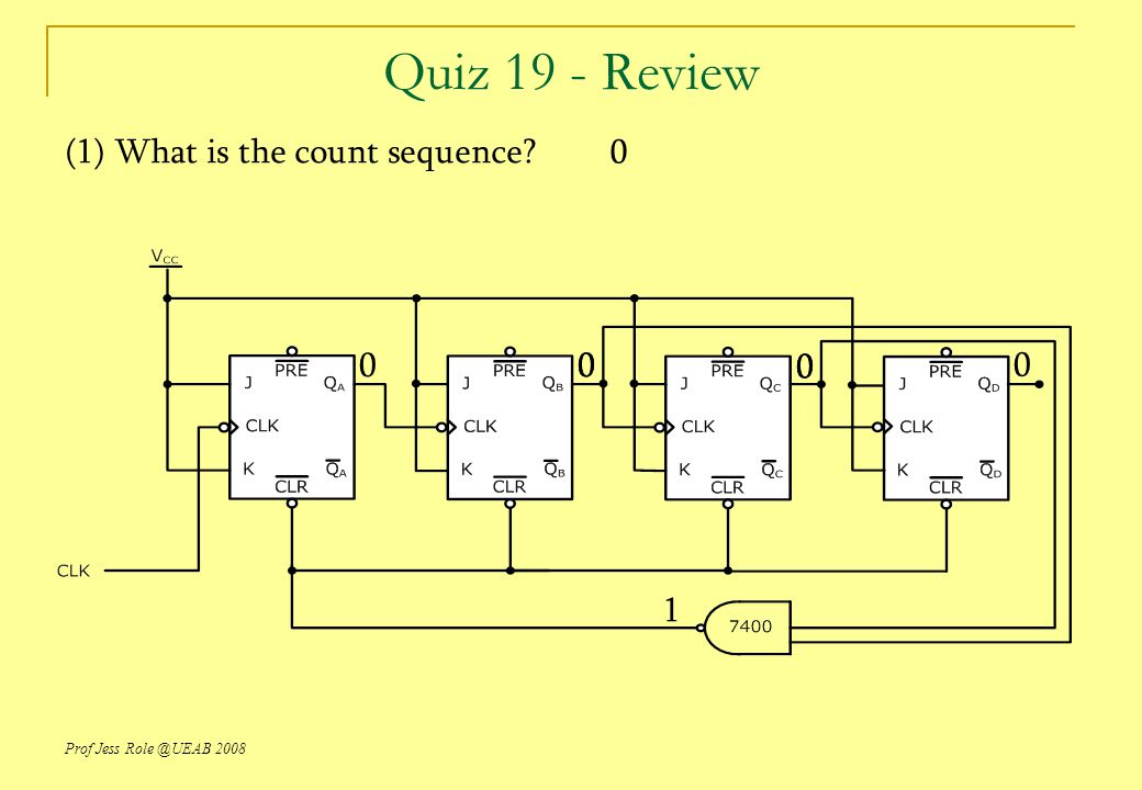 Prof Jess Role @UEAB 2008 Quiz 19 - Review (1) What is the count sequence? 00 0 0 1 0 0 0