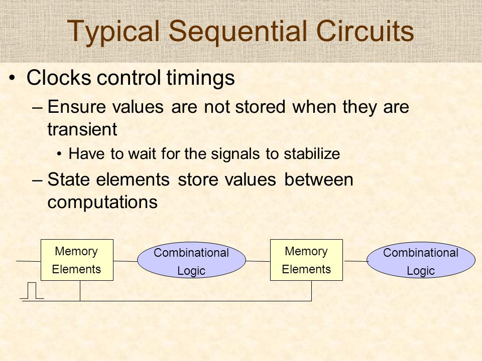 Typical Sequential Circuits Clocks control timings –Ensure values are not stored when they are transient Have to wait for the signals to stabilize –St