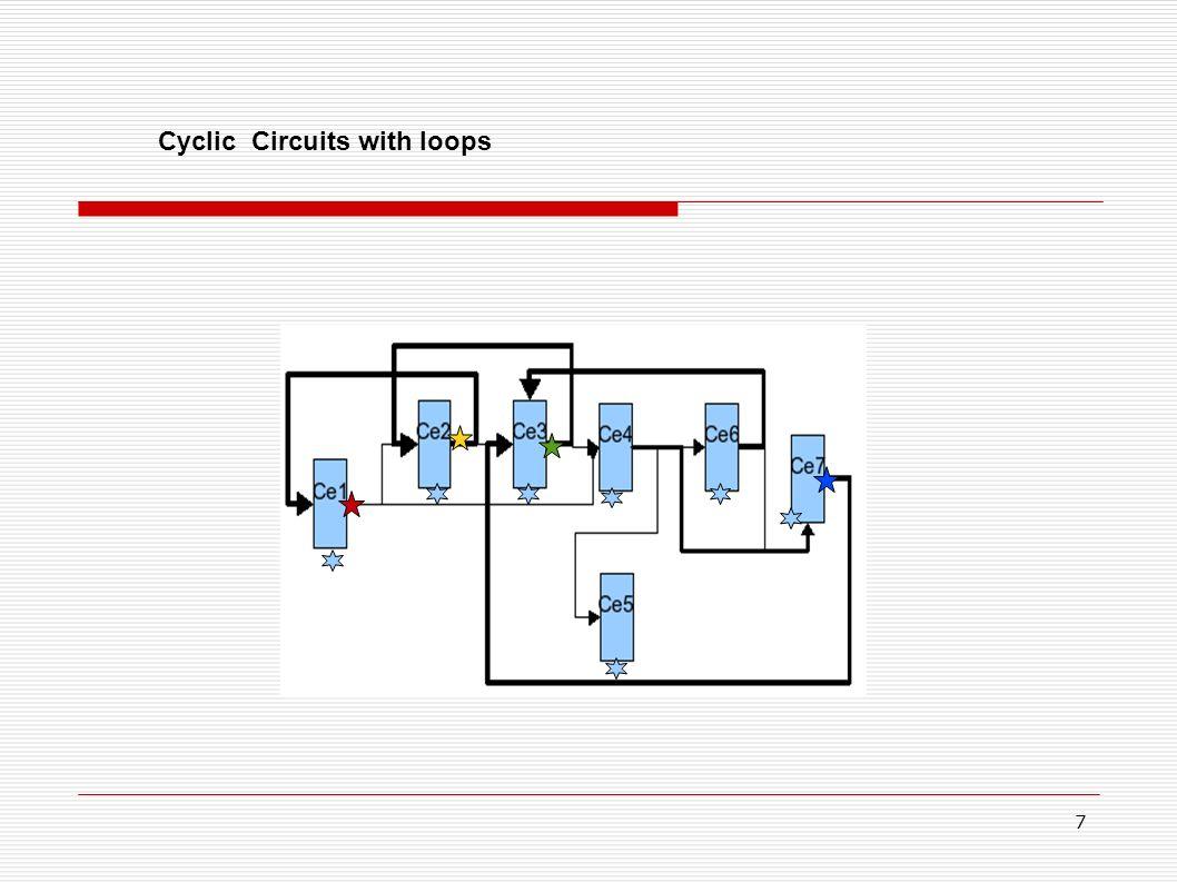 Cyclic Circuits with loops 7
