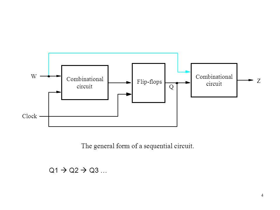 4 The general form of a sequential circuit. Combinational circuit Flip-flops Clock Q W Z Combinational circuit Q1  Q2  Q3 …