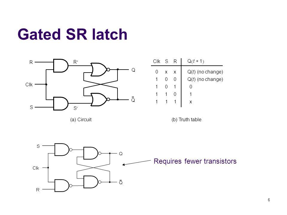 6 Gated SR latch (a) Circuit Q Q R S R S Clk SR xx 00 01 10 Q(t) (no change) 0 1 Clk 0 1 1 1 111 Qt1+  Q(t) (no change) x (b) Truth table Requires fewer transistors