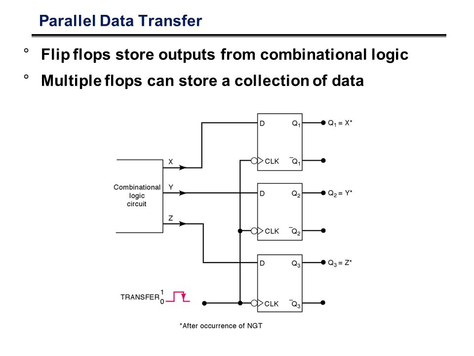 Parallel Data Transfer °Flip flops store outputs from combinational logic °Multiple flops can store a collection of data