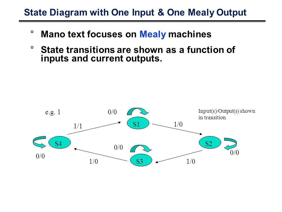 State Diagram with One Input & One Mealy Output °Mano text focuses on Mealy machines °State transitions are shown as a function of inputs and current