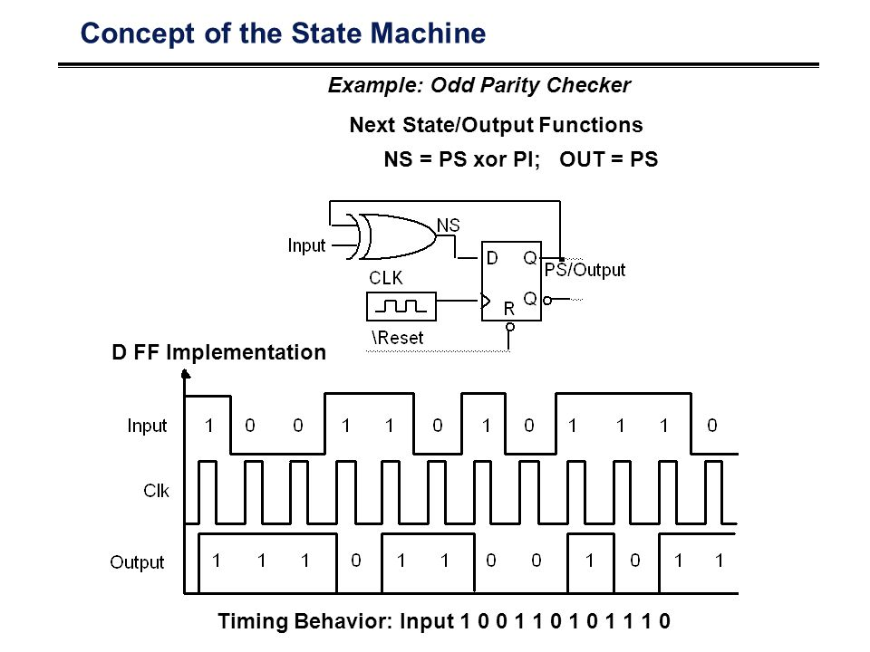Concept of the State Machine Example: Odd Parity Checker Next State/Output Functions NS = PS xor PI; OUT = PS D FF Implementation Timing Behavior: Inp