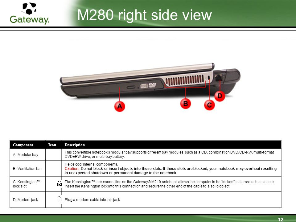 12 M280 right side view ComponentIconDescription A. Modular bay This convertible notebook's modular bay supports different bay modules, such as a CD,