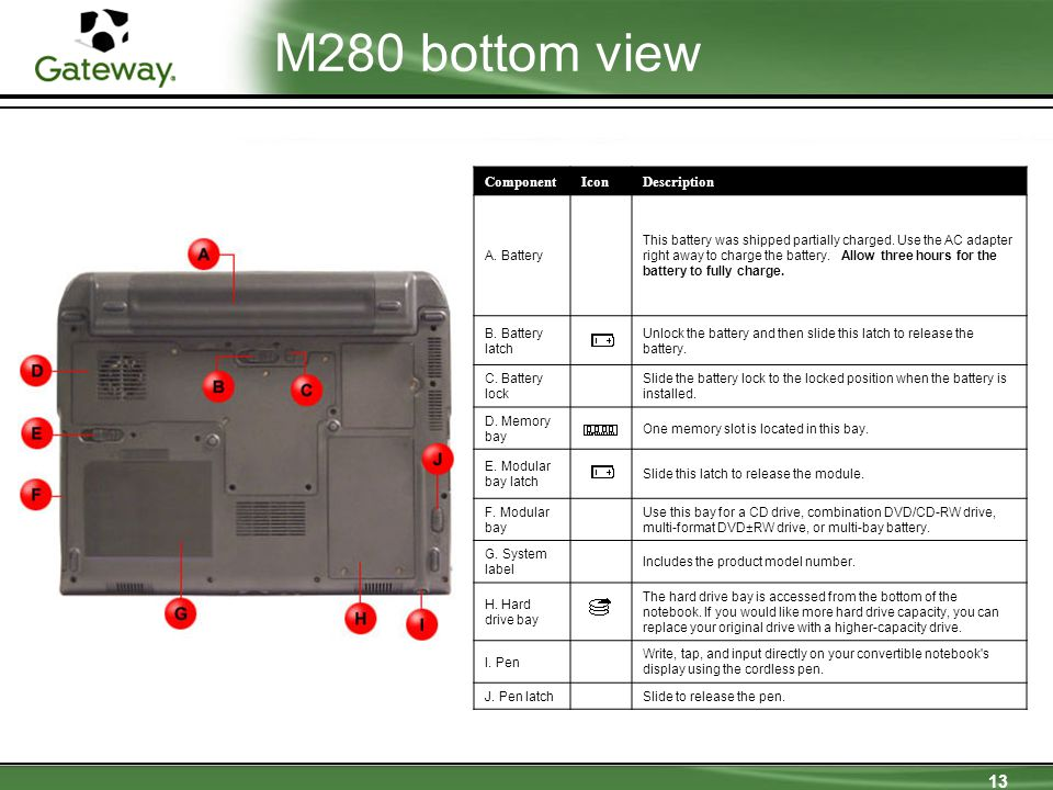 13 M280 bottom view ComponentIconDescription A. Battery This battery was shipped partially charged.