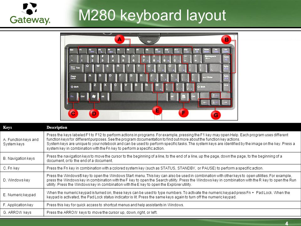 5 M280 touchpad  The touchpad on the Gateway® M280 notebook consists of a touchpad (A), with a scroll zone (B), and two buttons (C and D).
