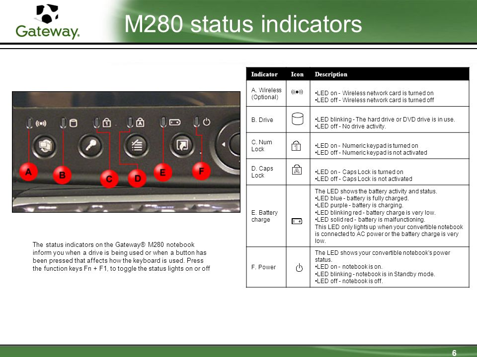 6 M280 status indicators The status indicators on the Gateway® M280 notebook inform you when a drive is being used or when a button has been pressed that affects how the keyboard is used.