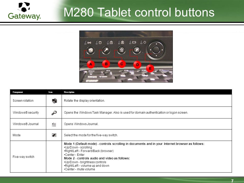7 M280 Tablet control buttons ComponentIconDescription Screen rotation Rotate the display orientation. Windows® security Opens the Windows Task Manage