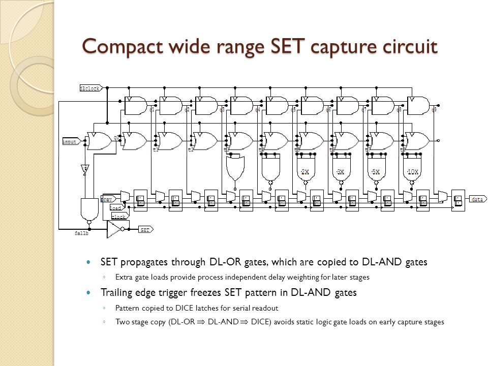 Stage delays (bins) for TSMC 0.35  First stage is a little longer due to trailing edge trigger logic load (in practice, no SET triggered less than 2 stages) 10 stages do the work of a 20 stage capture latch chain 1.3 ns (guard delay, used later) is 6 or 7 stages (too close to call)