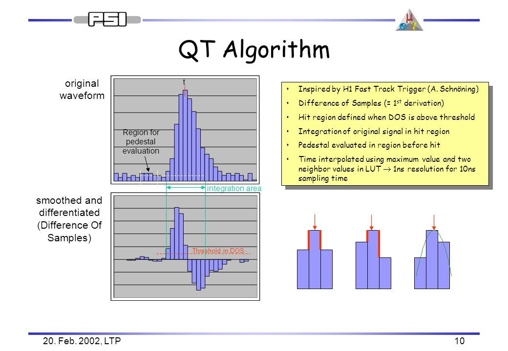 20. Feb. 2002, LTP10 QT Algorithm original waveform smoothed and differentiated (Difference Of Samples) Threshold in DOS Region for pedestal evaluatio