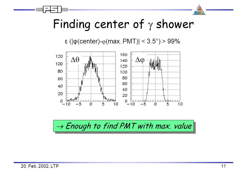 20. Feb. 2002, LTP11 Finding center of  shower  ε (|φ(center)-  (max.