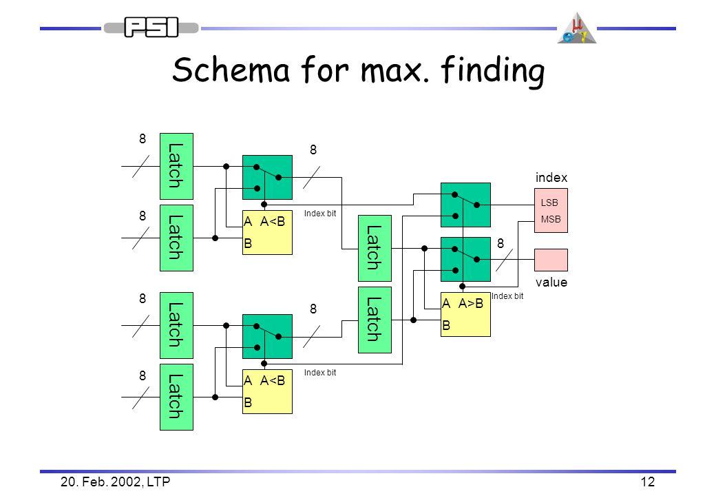 20. Feb. 2002, LTP12 Schema for max.
