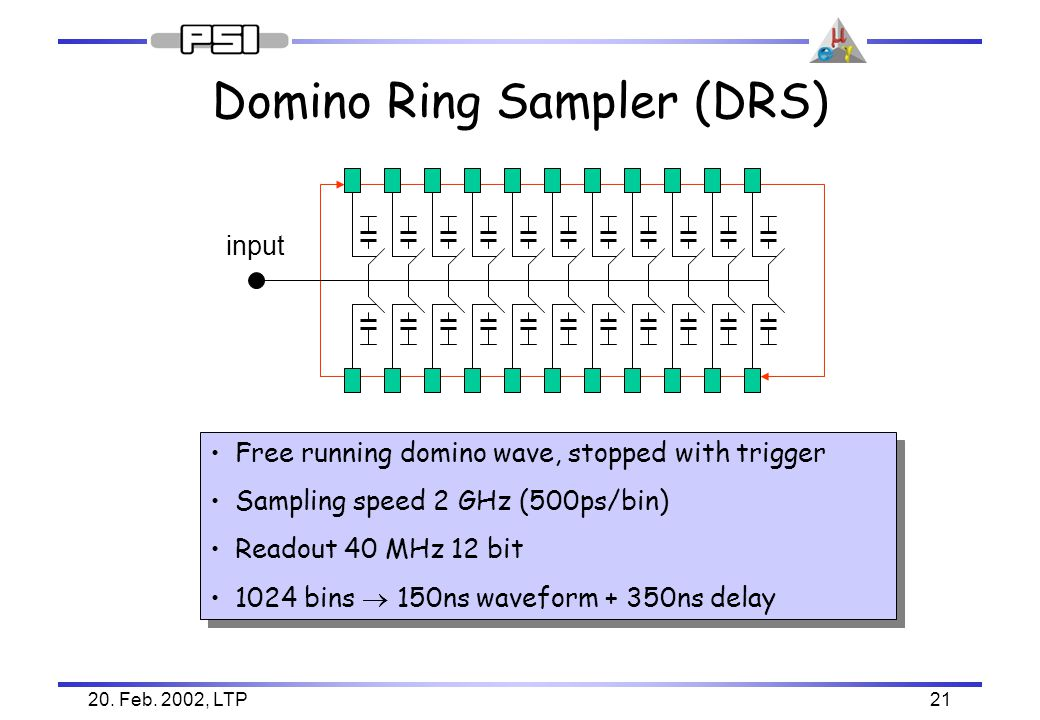 20. Feb. 2002, LTP21 Domino Ring Sampler (DRS) Free running domino wave, stopped with trigger Sampling speed 2 GHz (500ps/bin) Readout 40 MHz 12 bit 1