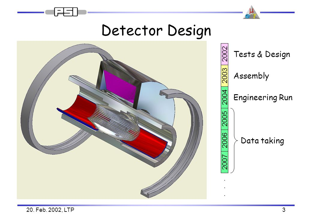 20. Feb. 2002, LTP3 Detector Design 2002 2003 2004 2005 2006 2007 Tests & Design Assembly Engineering Run Data taking......
