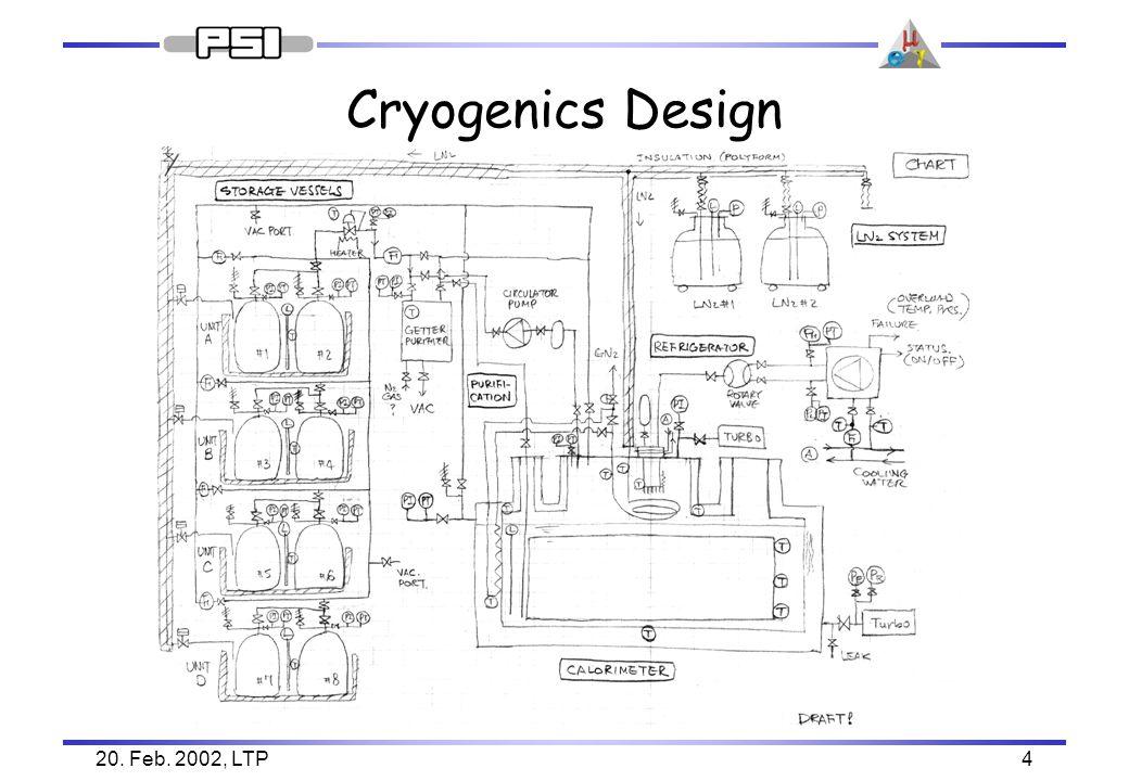 20. Feb. 2002, LTP4 Cryogenics Design