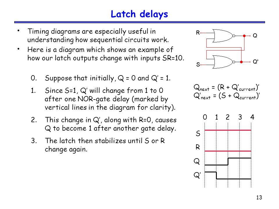13 Q next = (R + Q' current )' Q' next = (S + Q current )' Latch delays Timing diagrams are especially useful in understanding how sequential circuits