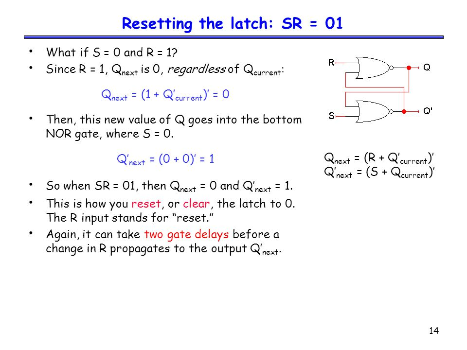 14 Resetting the latch: SR = 01 What if S = 0 and R = 1? Since R = 1, Q next is 0, regardless of Q current : Q next = (1 + Q' current )' = 0 Then, thi