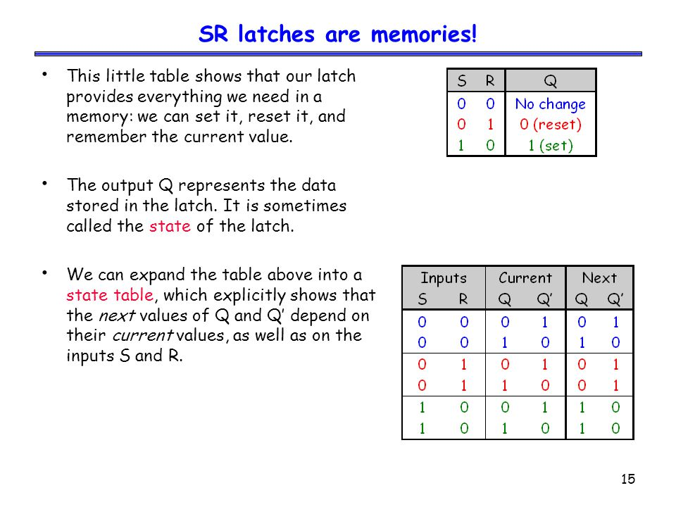 15 SR latches are memories! This little table shows that our latch provides everything we need in a memory: we can set it, reset it, and remember the