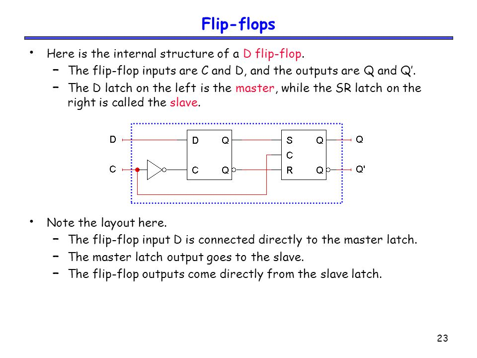 23 Here is the internal structure of a D flip-flop. – The flip-flop inputs are C and D, and the outputs are Q and Q'. – The D latch on the left is the