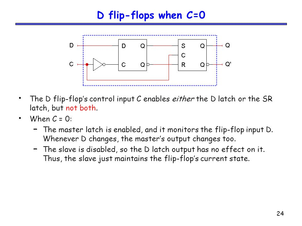 25 D flip-flops when C=1 As soon as C becomes 1, (i.e.