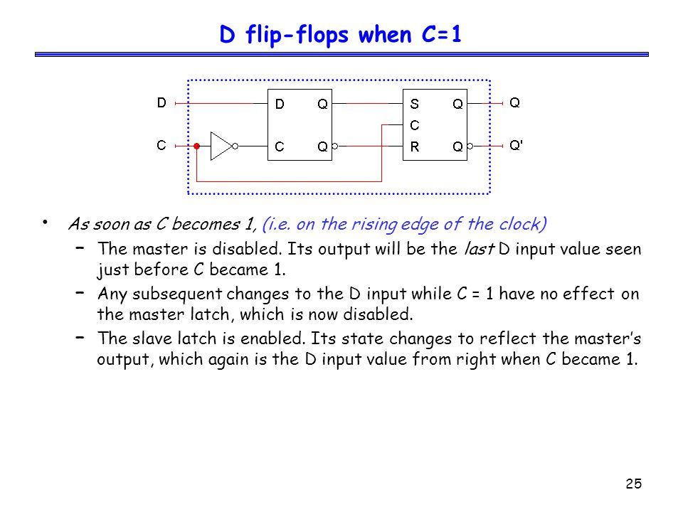 25 D flip-flops when C=1 As soon as C becomes 1, (i.e. on the rising edge of the clock) – The master is disabled. Its output will be the last D input