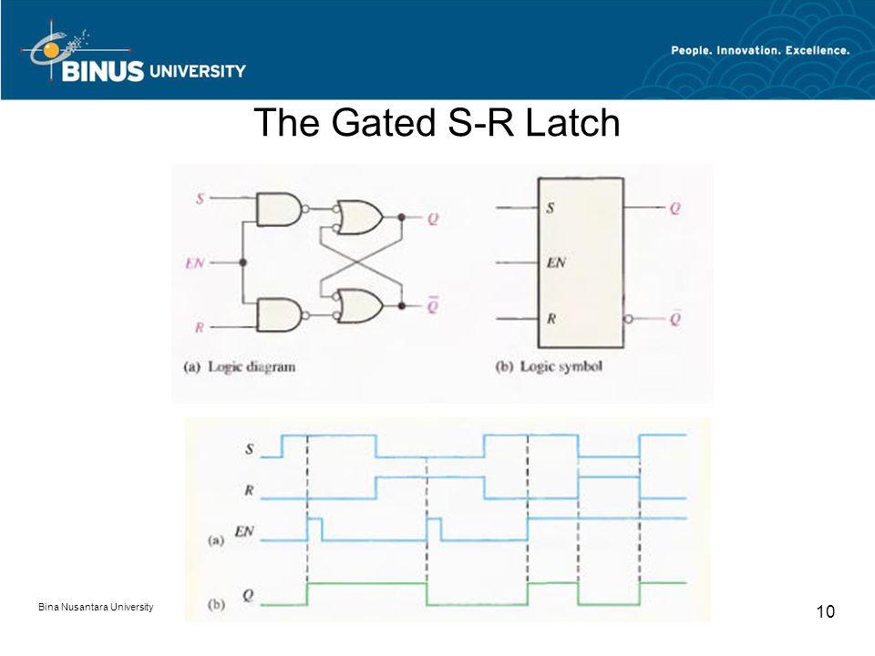 The Gated S-R Latch Bina Nusantara University 10