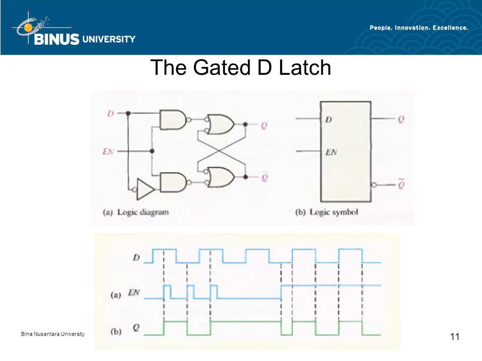 The Gated D Latch Bina Nusantara University 11