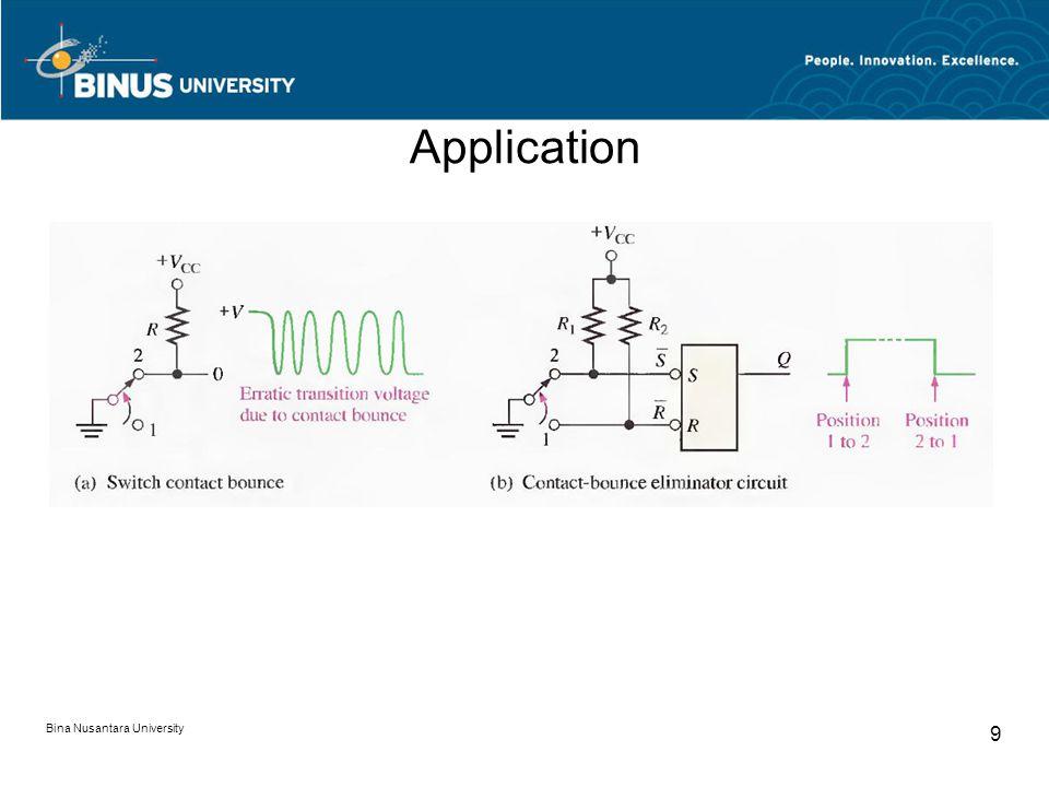 Application Bina Nusantara University 9