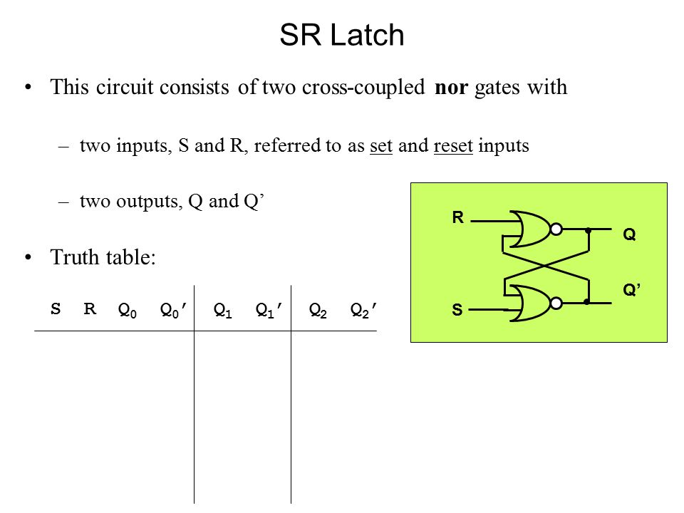 SR Latch This circuit consists of two cross-coupled nor gates with –two inputs, S and R, referred to as set and reset inputs –two outputs, Q and Q' Truth table: S R Q 0 Q 0 ' Q 1 Q 1 ' Q 2 Q 2 ' RSRS Q Q'