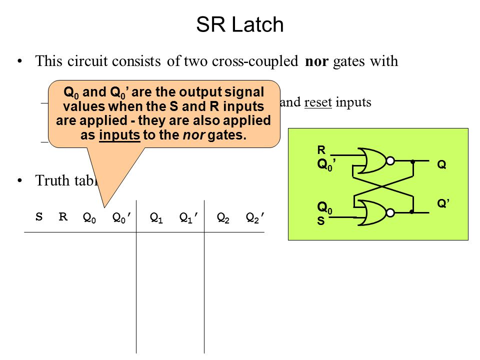 SR Latch This circuit consists of two cross-coupled nor gates with –two inputs, S and R, referred to as set and reset inputs –two outputs, Q and Q' Truth table: S R Q 0 Q 0 ' Q 1 Q 1 ' Q 2 Q 2 ' RQ0'Q0SRQ0'Q0S Q Q' Q 0 and Q 0 ' are the output signal values when the S and R inputs are applied - they are also applied as inputs to the nor gates.